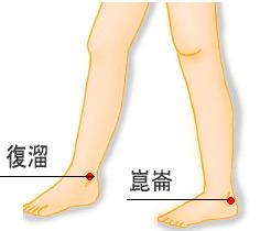 むくみ ツボ の 足